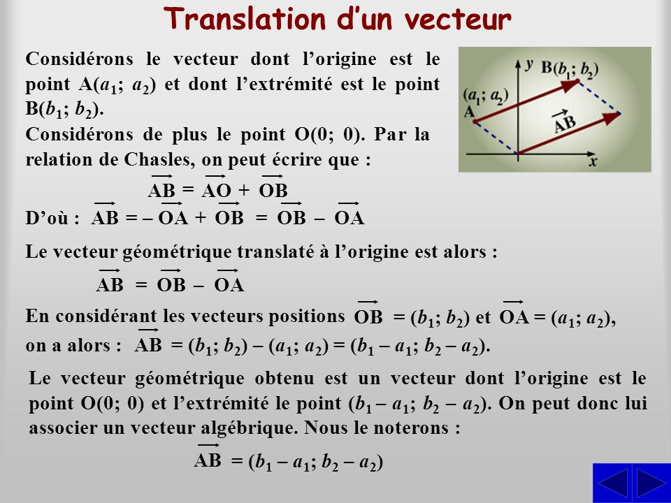 Translation d'un vecteur