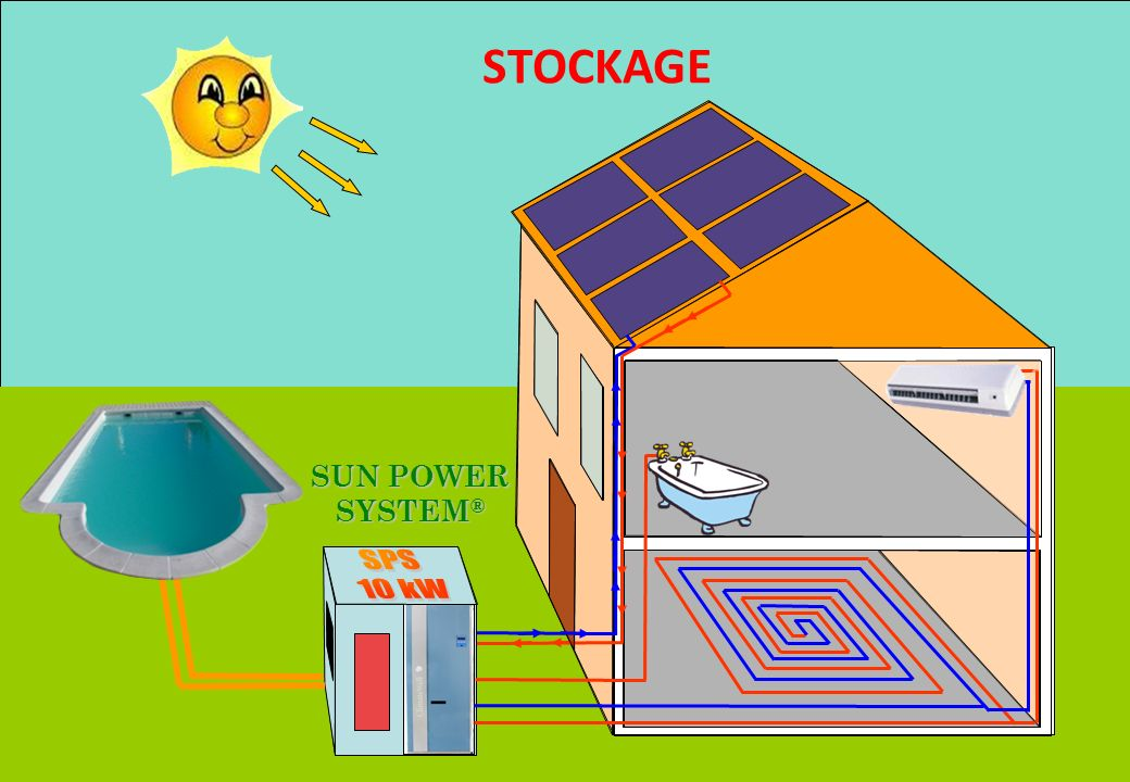 STOCKAGE SUN POWER SYSTEM® SPS 10 kW - CONFERENCE DERBI – Juin 2008