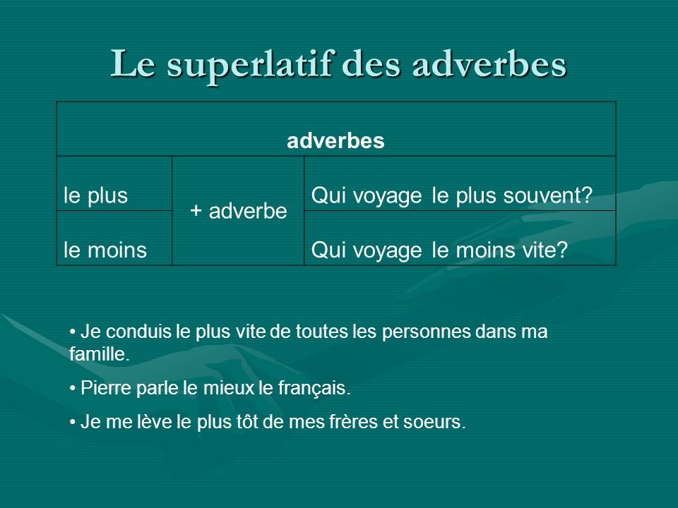Le superlatif des adverbes