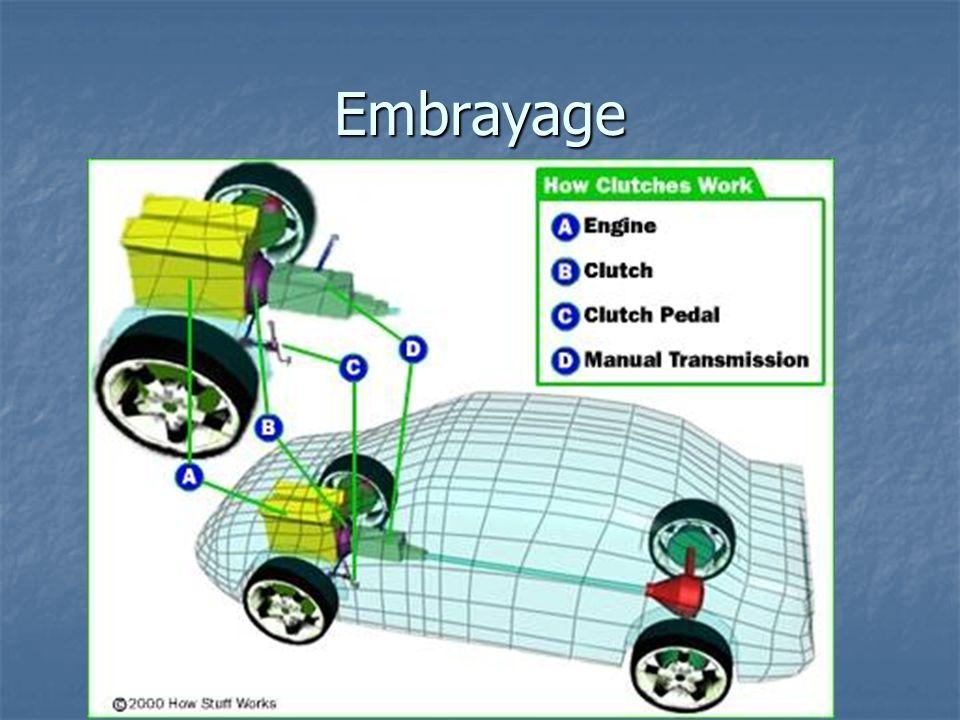 fonctionnement automobile ppt video online t l charger. Black Bedroom Furniture Sets. Home Design Ideas