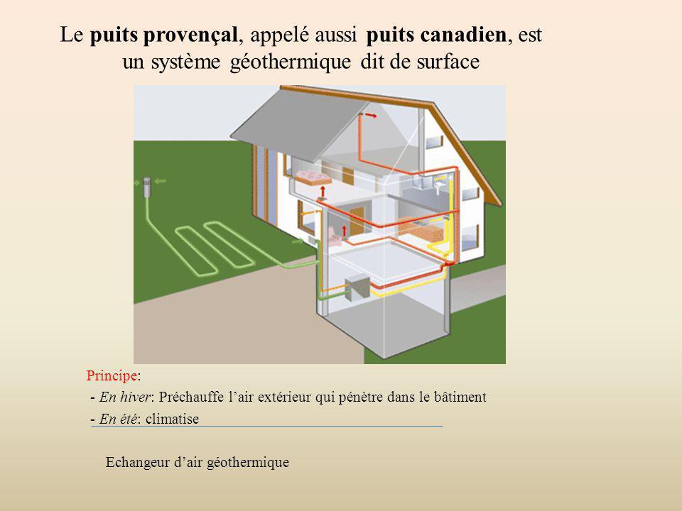 puits canadien r cup ration d 39 nergie et confort. Black Bedroom Furniture Sets. Home Design Ideas