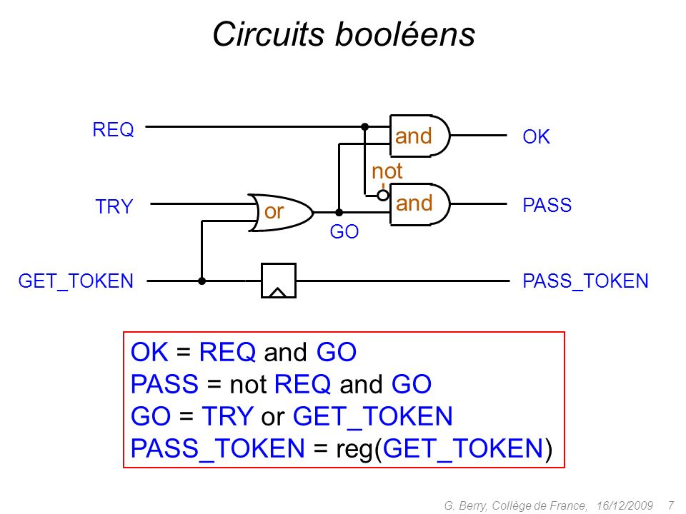 Circuits booléens OK = REQ and GO PASS = not REQ and GO
