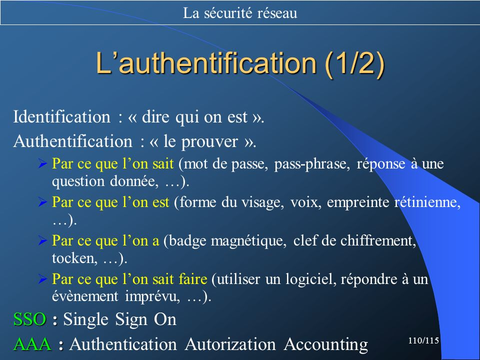 L'authentification (1/2)