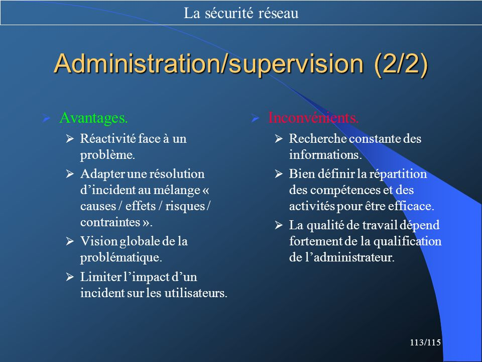 Administration/supervision (2/2)