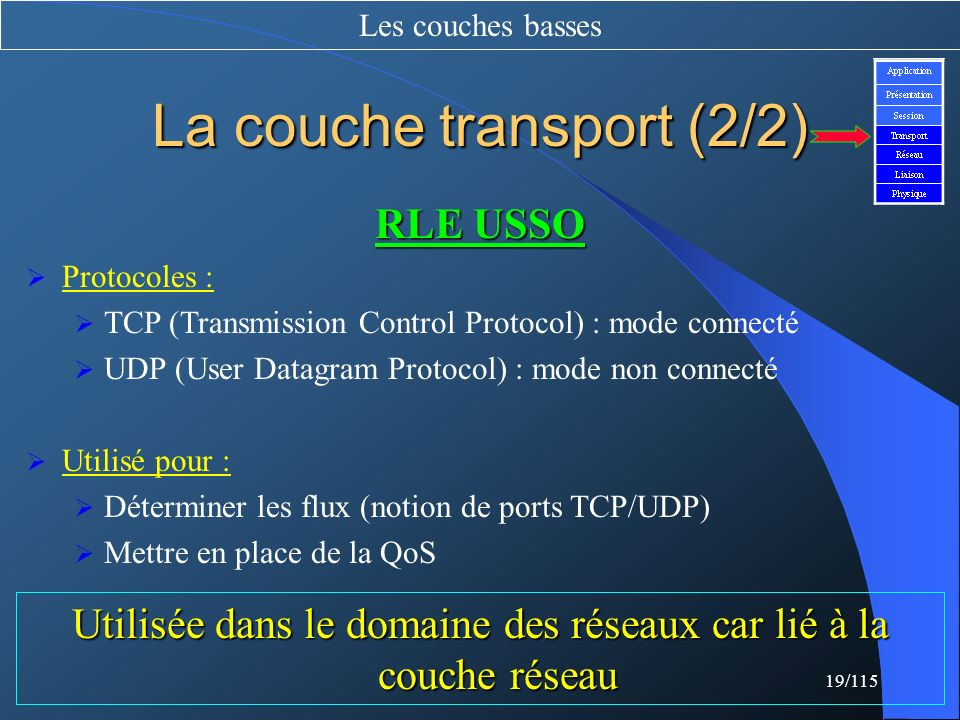 La couche transport (2/2)