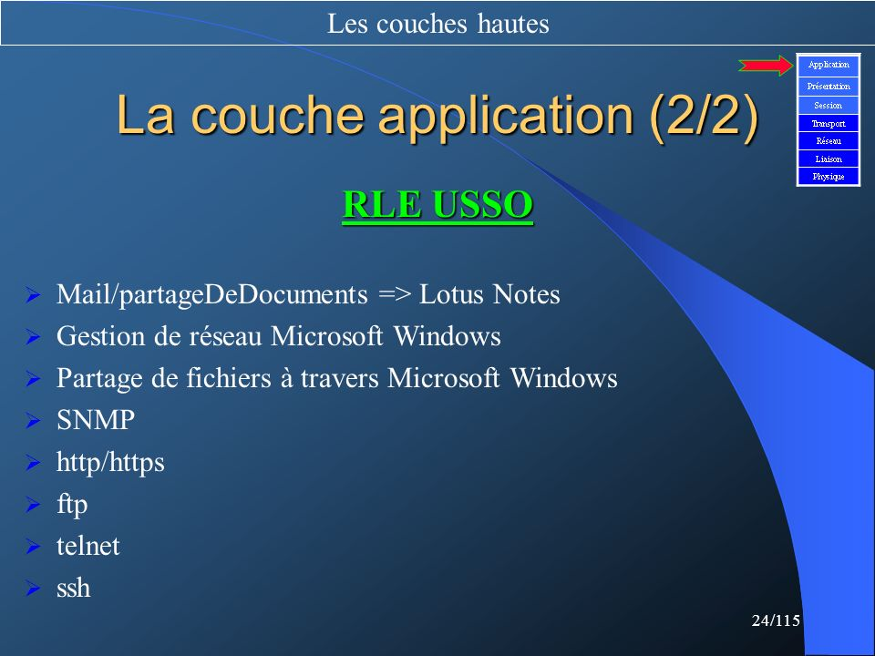 La couche application (2/2)