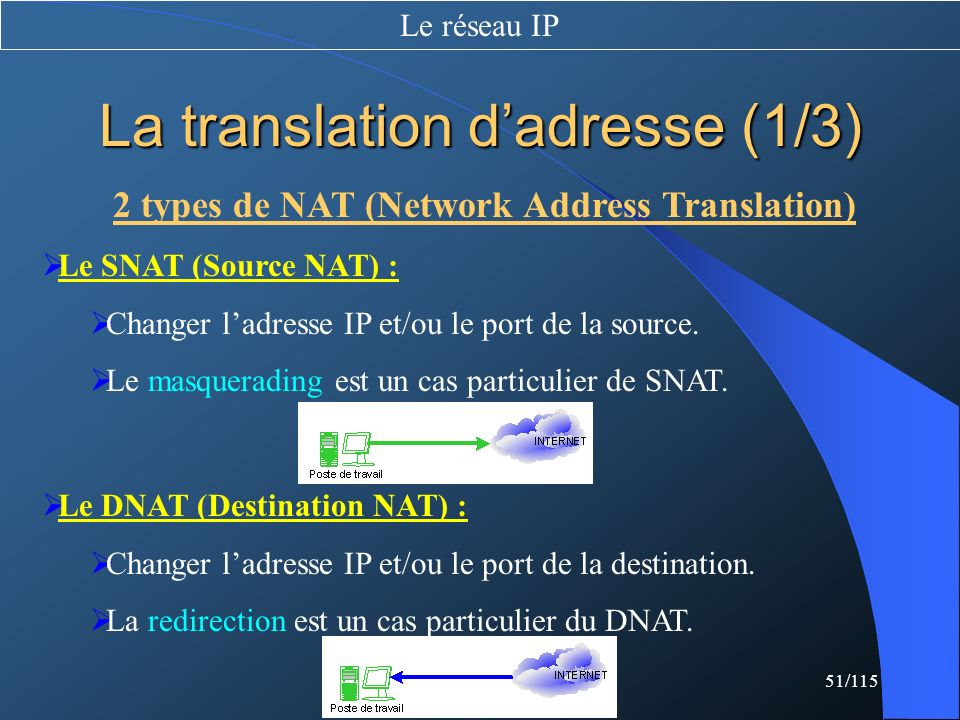 La translation d'adresse (1/3)