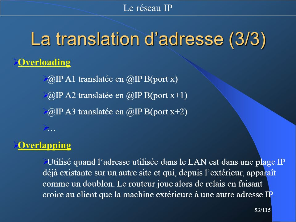 La translation d'adresse (3/3)