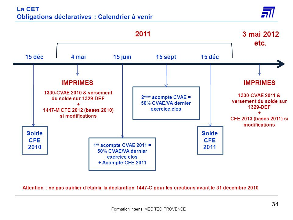 La CET Obligations déclaratives : Calendrier à venir