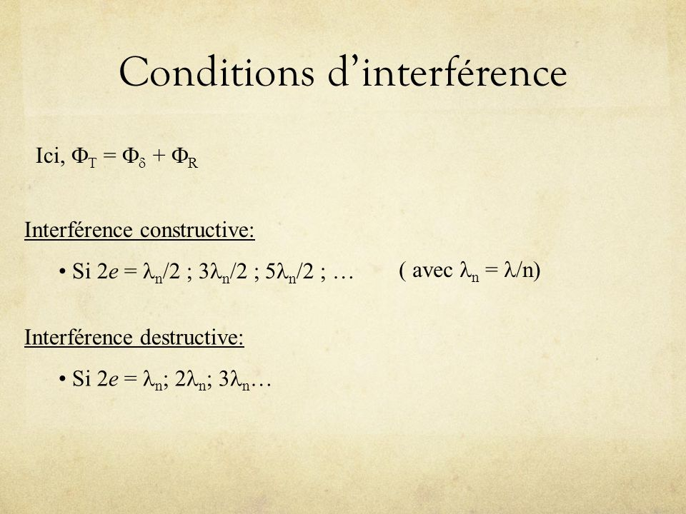Conditions d'interférence