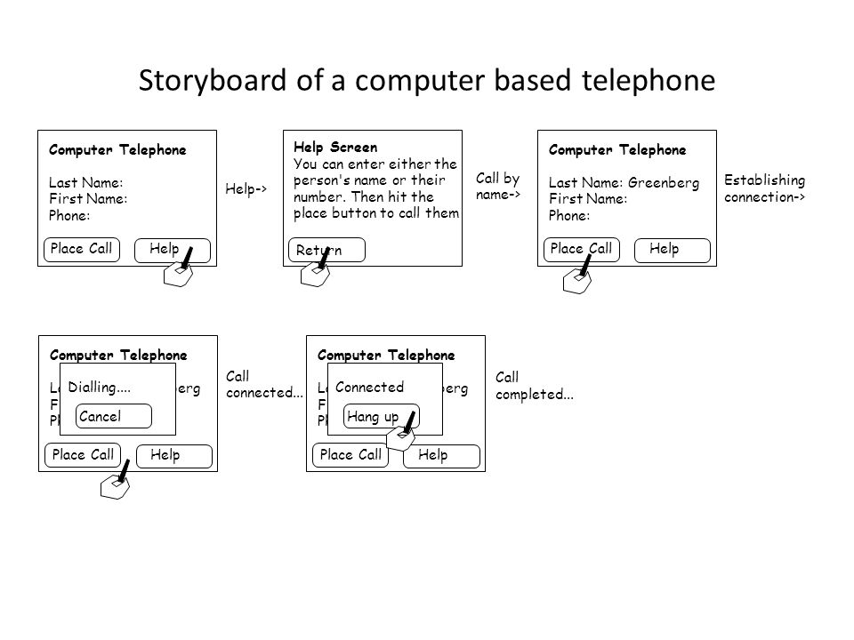 Storyboard of a computer based telephone