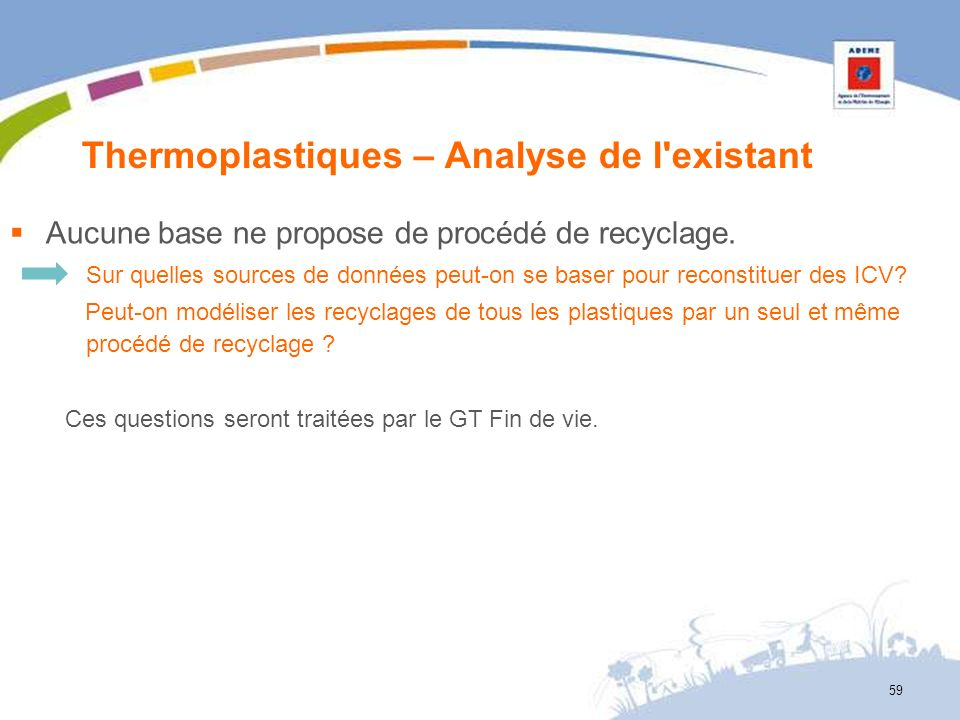 Thermoplastiques – Analyse de l existant
