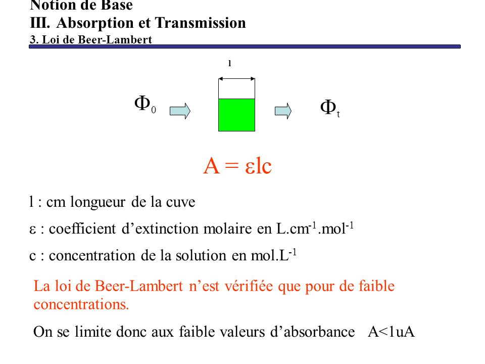 A = lc 0 t Notion de Base III. Absorption et Transmission