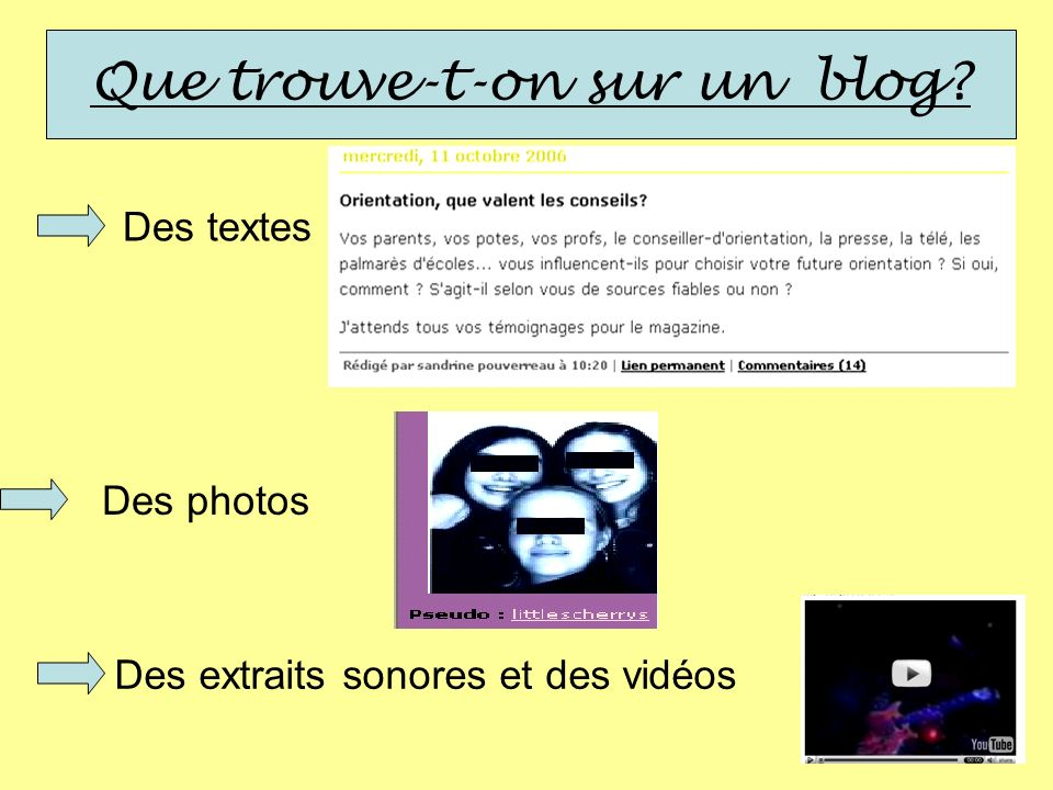 Que trouve-t-on sur un blog