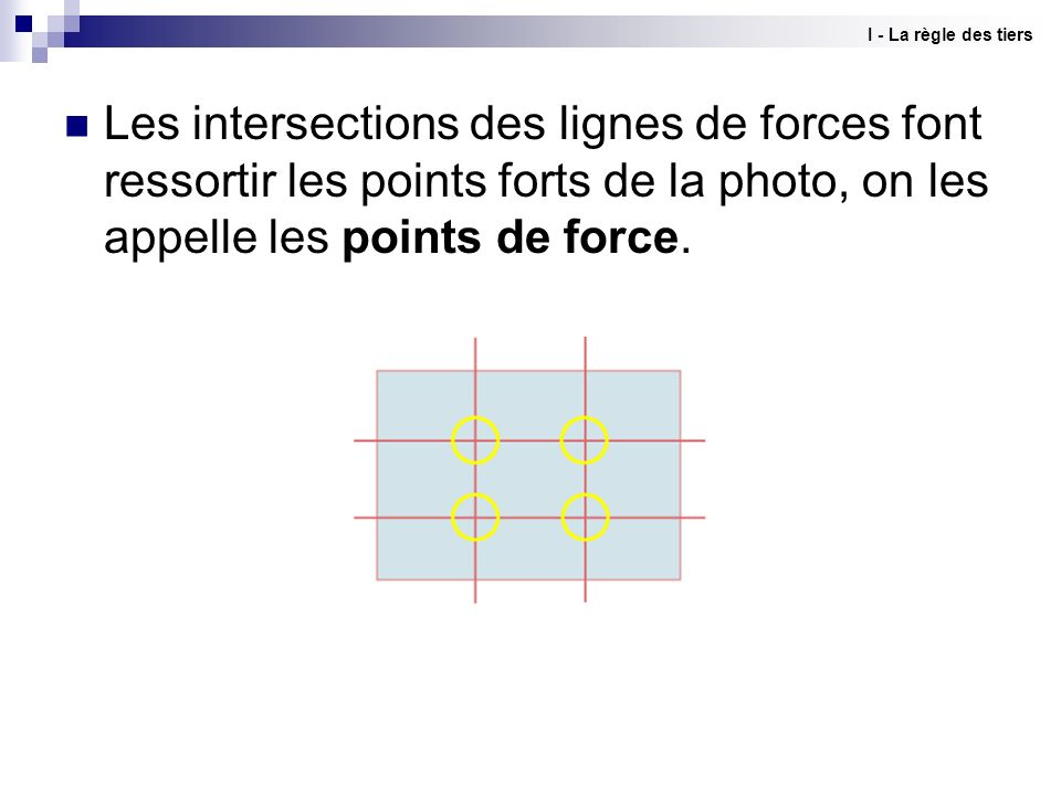 I - La règle des tiers Les intersections des lignes de forces font ressortir les points forts de la photo, on les appelle les points de force.