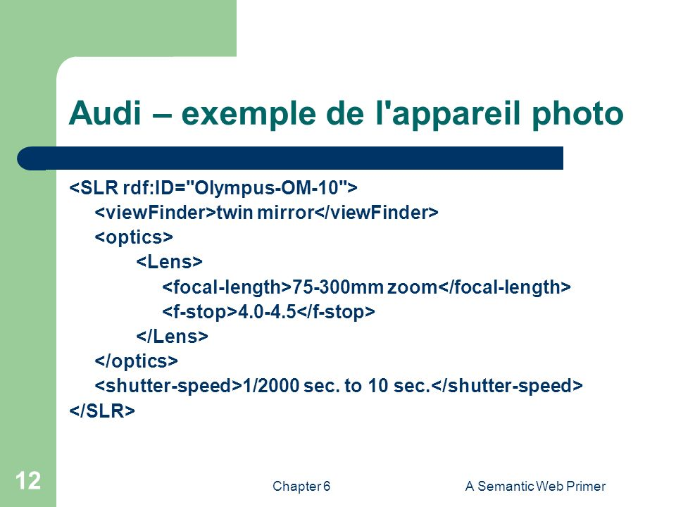 Audi – exemple de l appareil photo