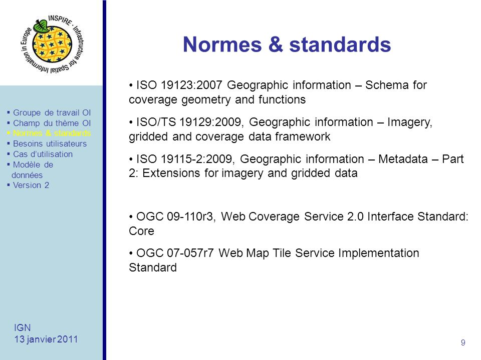 Normes & standards ISO 19123:2007 Geographic information – Schema for coverage geometry and functions.
