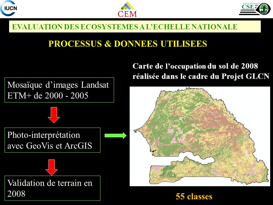 PROCESSUS & DONNEES UTILISEES