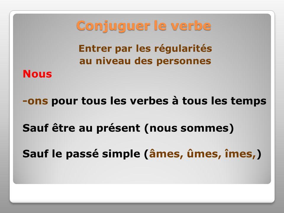 Enseigner La Conjugaison Au C3 Ppt Video Online Telecharger