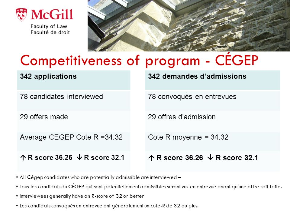 Competitiveness of program - CÉGEP