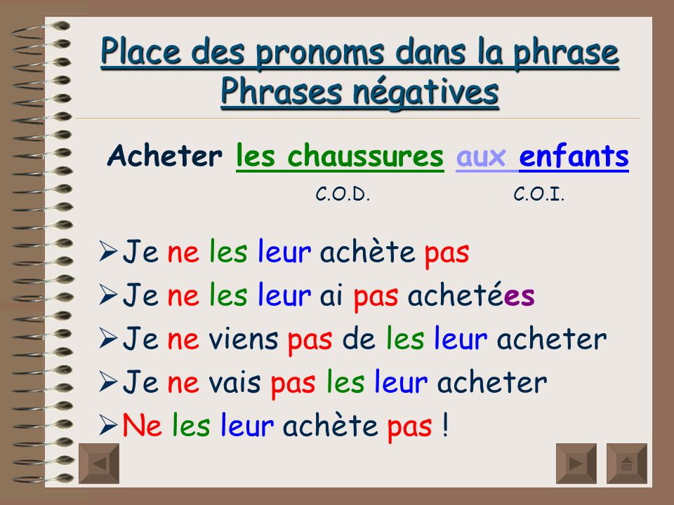 Place des pronoms dans la phrase Phrases négatives