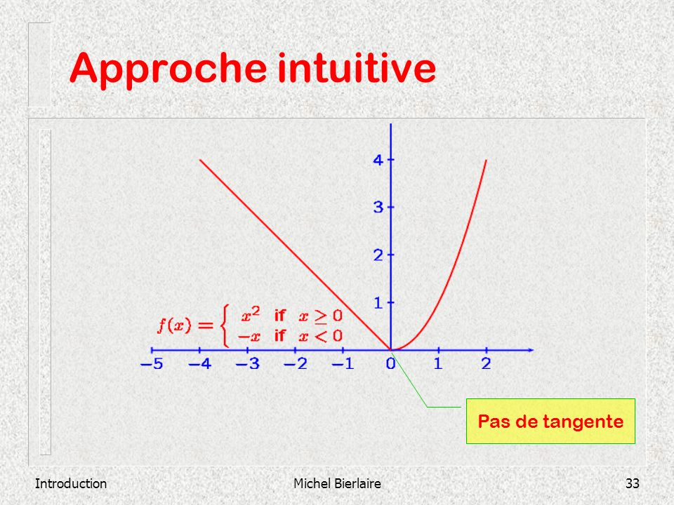 Approche intuitive Pas de tangente Introduction Michel Bierlaire
