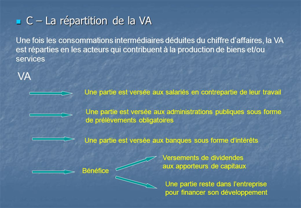 C – La répartition de la VA
