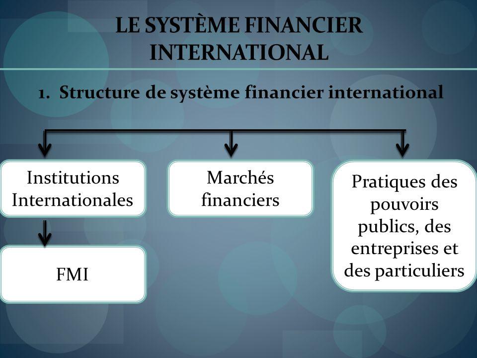 marché financier international