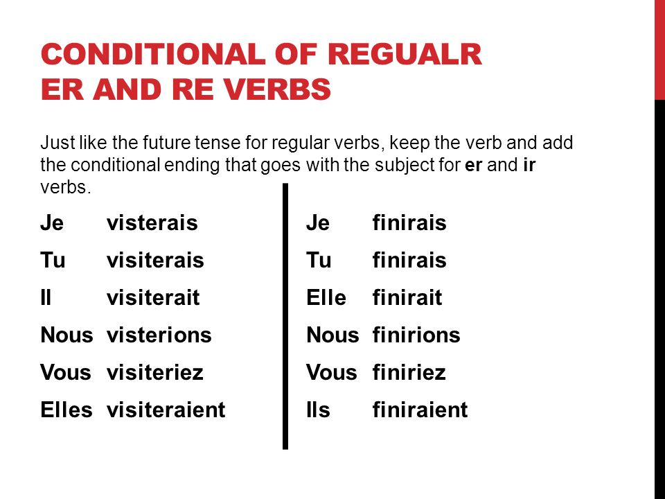 conditional of Regualr Er and re verbs