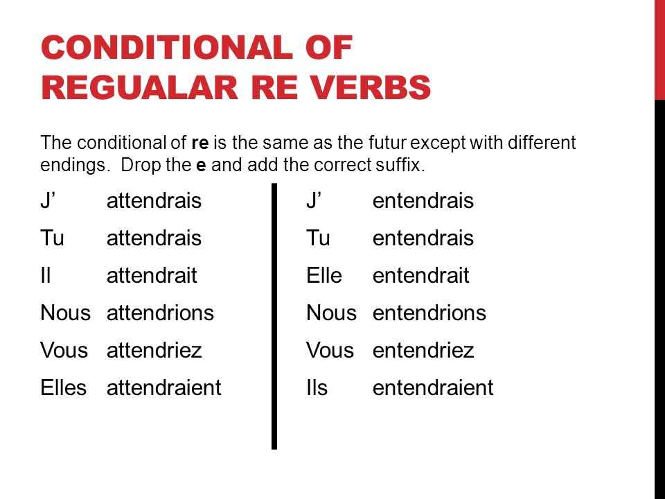 Conditional of regualar RE verbs