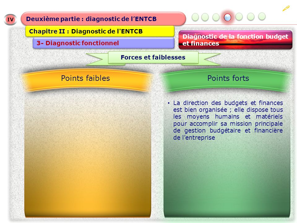  Points faibles Points forts Deuxième partie : diagnostic de l'ENTCB