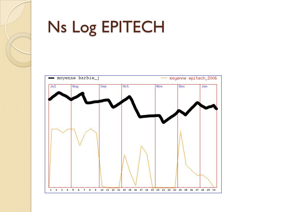 Ns Log EPITECH