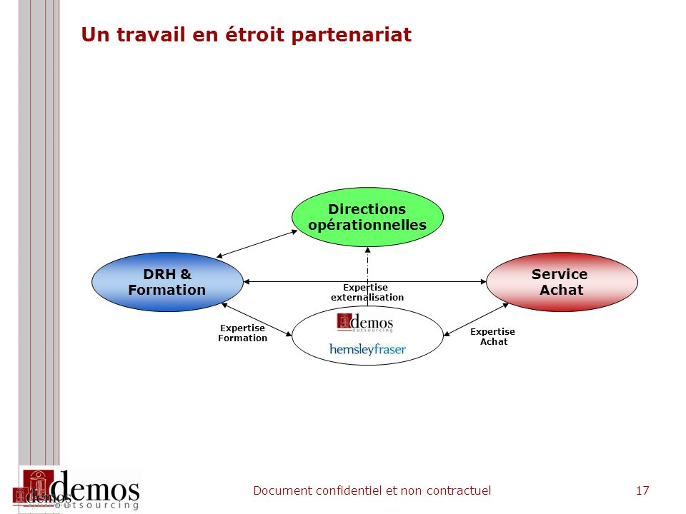 3 domaines d'intervention
