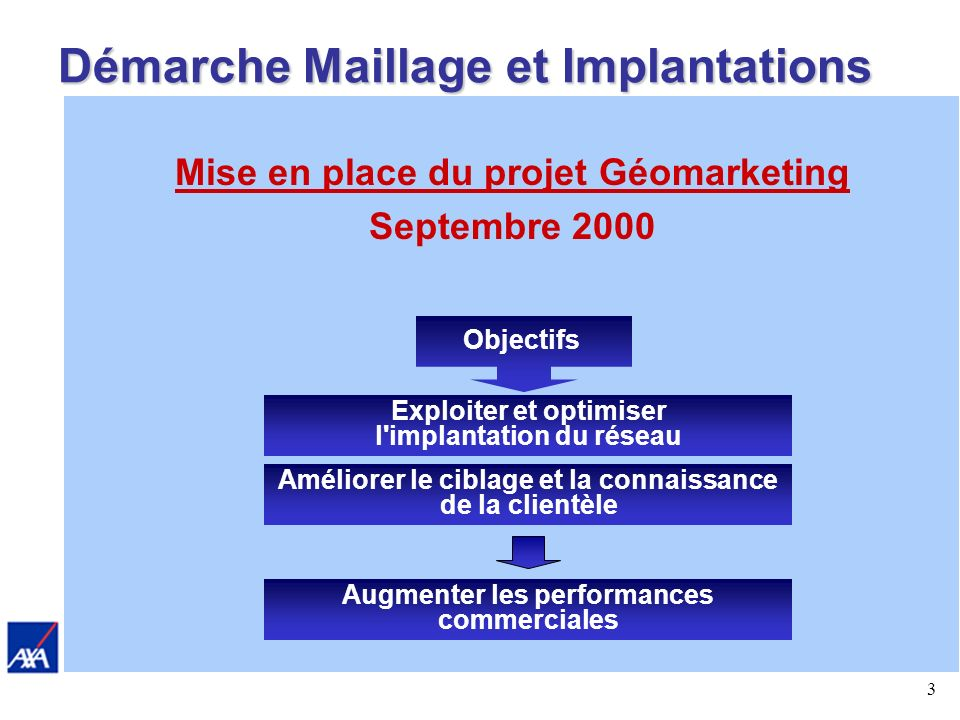 Démarche Maillage et Implantations