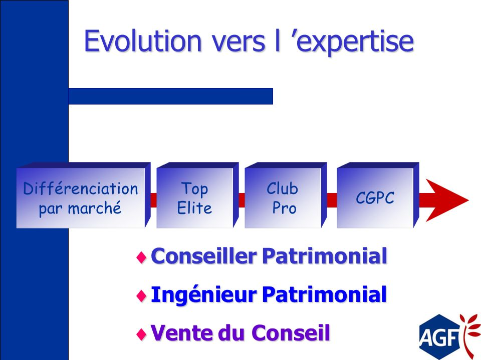 Evolution vers l 'expertise