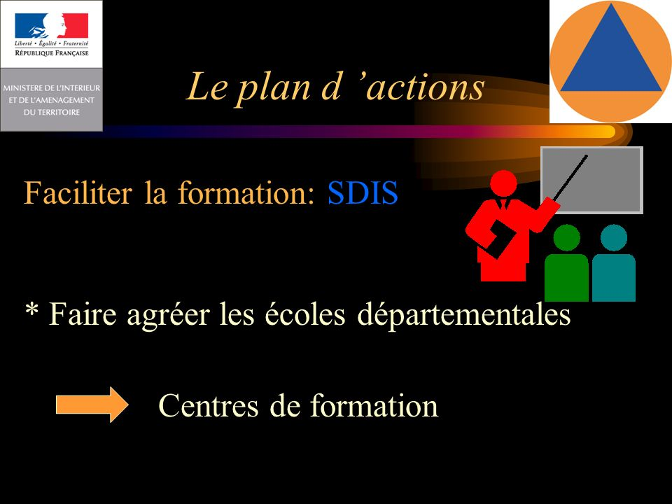 Le plan d 'actions Faciliter la formation: SDIS