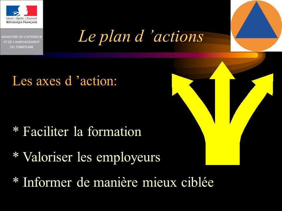 Le plan d 'actions Les axes d 'action: * Faciliter la formation