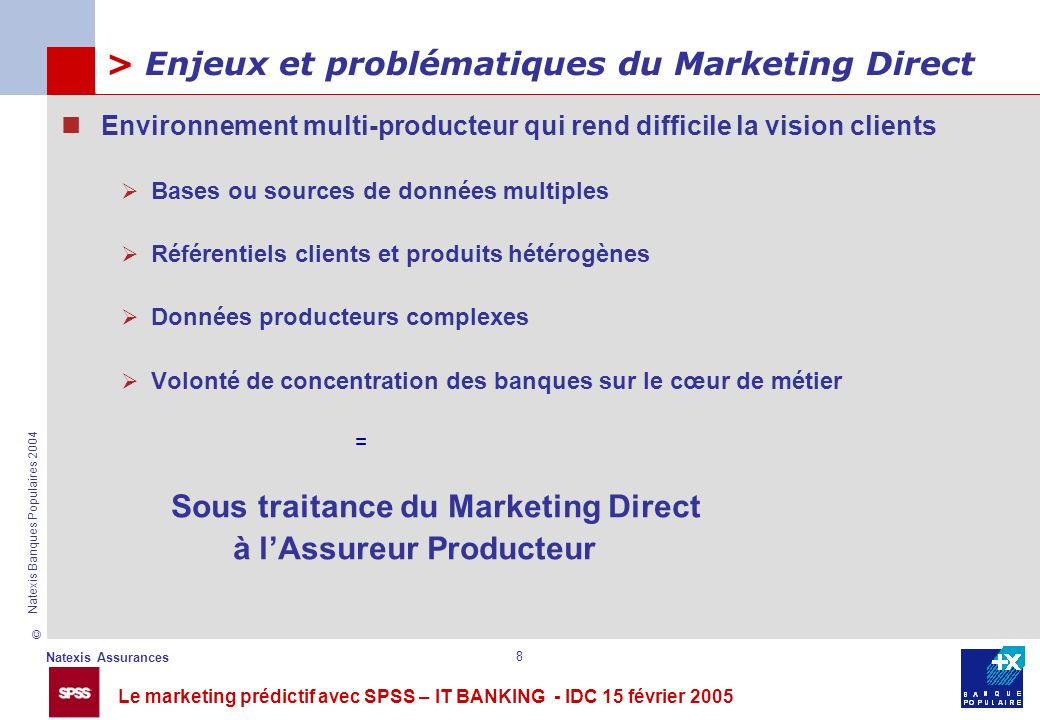 > Enjeux et problématiques du Marketing Direct