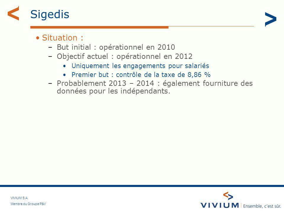 Sigedis Situation : But initial : opérationnel en 2010