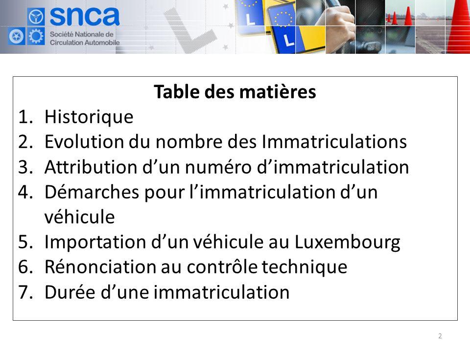 midi du consommateur europ en l immatriculation de v hicules routiers au luxembourg serge muller. Black Bedroom Furniture Sets. Home Design Ideas
