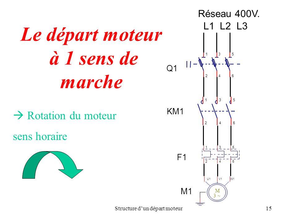 structure d un depart moteur 1 sens de rotation ppt video online t l charger. Black Bedroom Furniture Sets. Home Design Ideas