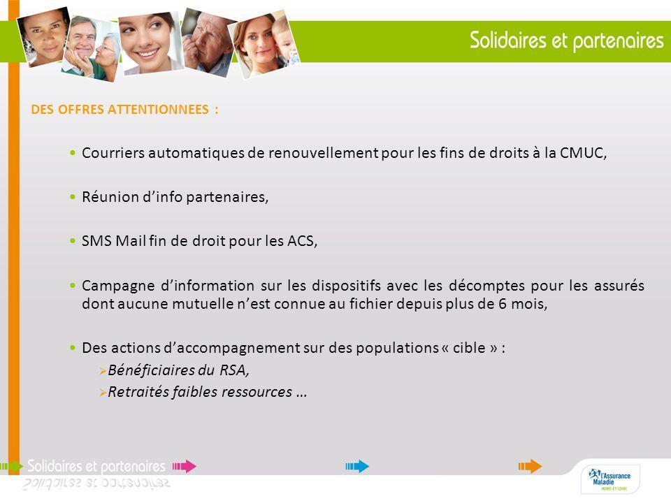 Journee Partenaires Cpam D Indre Et Loire Ppt Telecharger