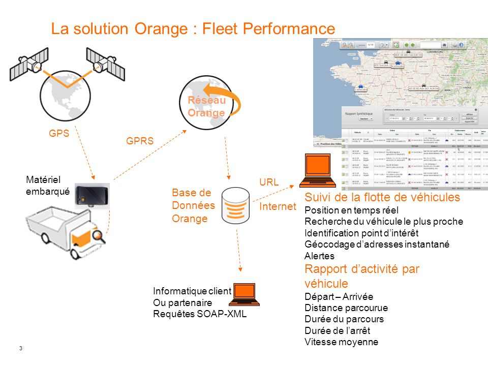 La solution Orange : Fleet Performance