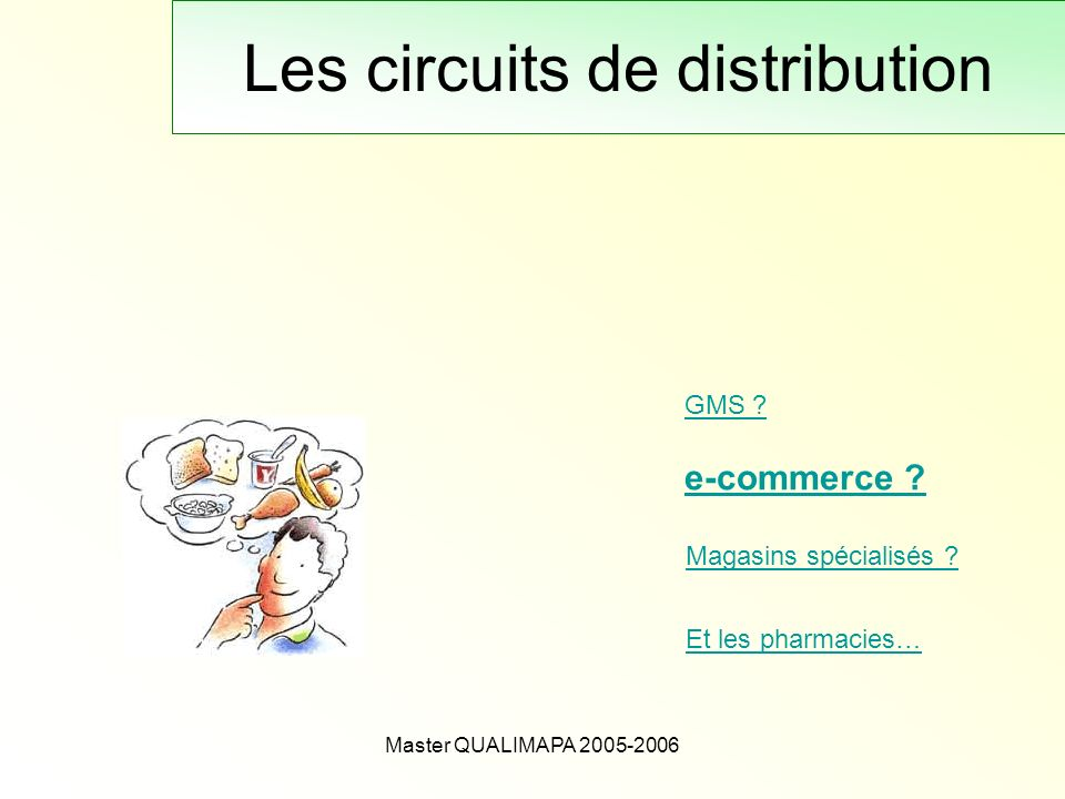 Les circuits de distribution