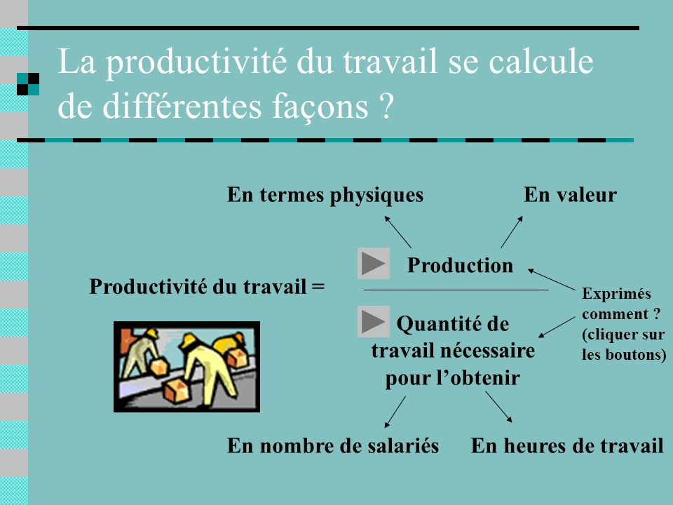 comment calculer la productivite