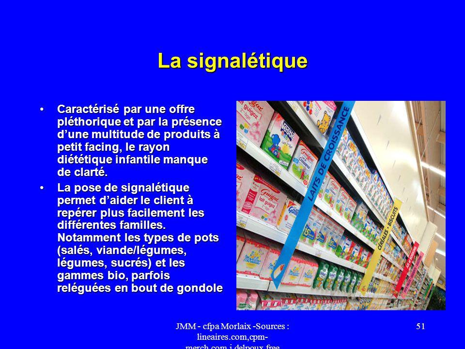 Merchandising Marchandisage Ppt Télécharger