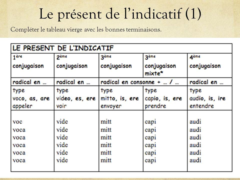 Latin Exercons Nous A La Conjugaison Ppt Video Online Telecharger
