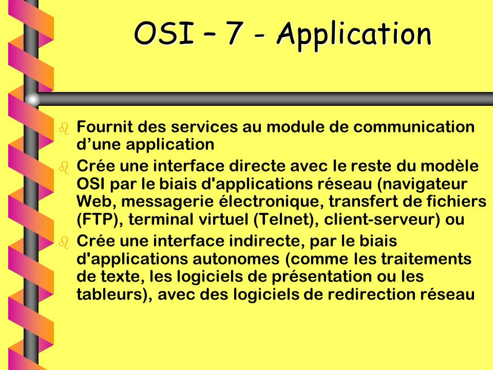 OSI – 7 - Application Fournit des services au module de communication d'une application.