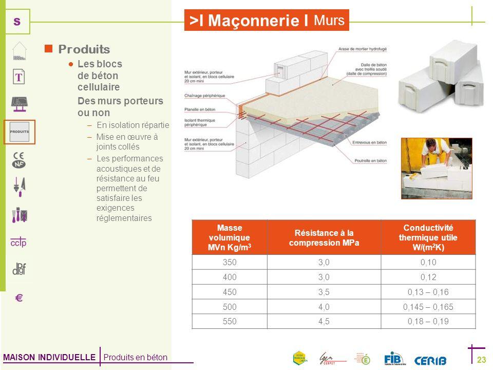 les murs le syst me constructif bloc b ton mise en uvre finition ppt t l charger. Black Bedroom Furniture Sets. Home Design Ideas