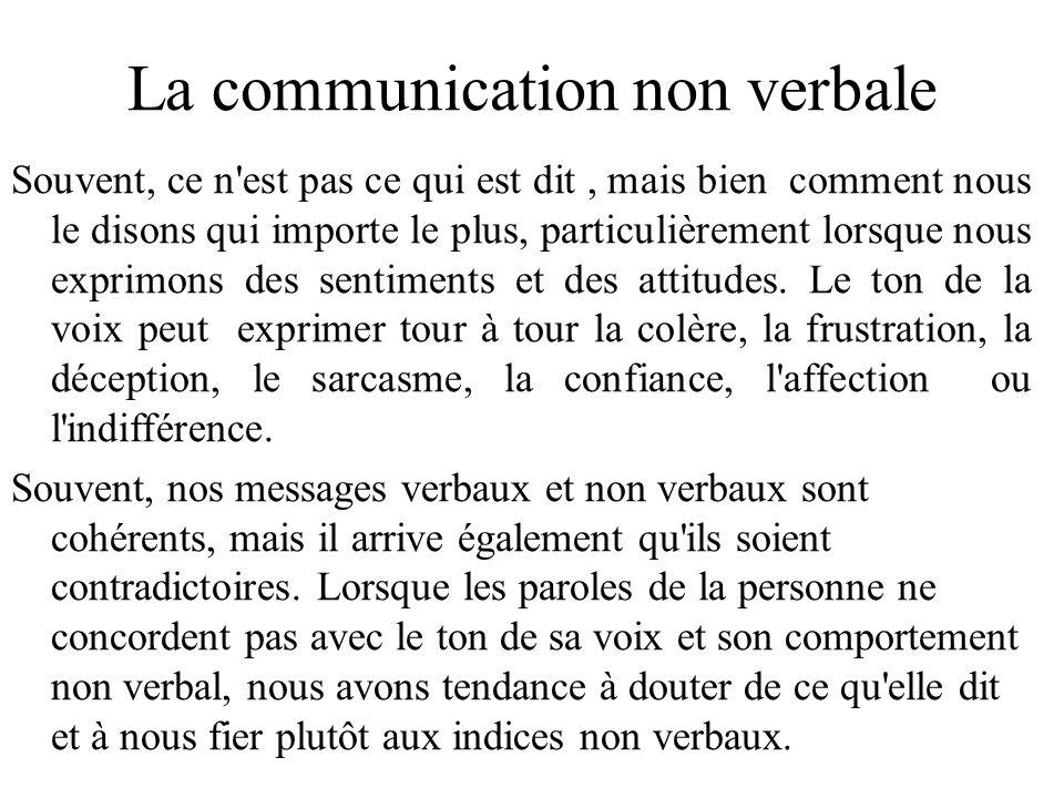La Communication Verbale Ppt Video Online Telecharger